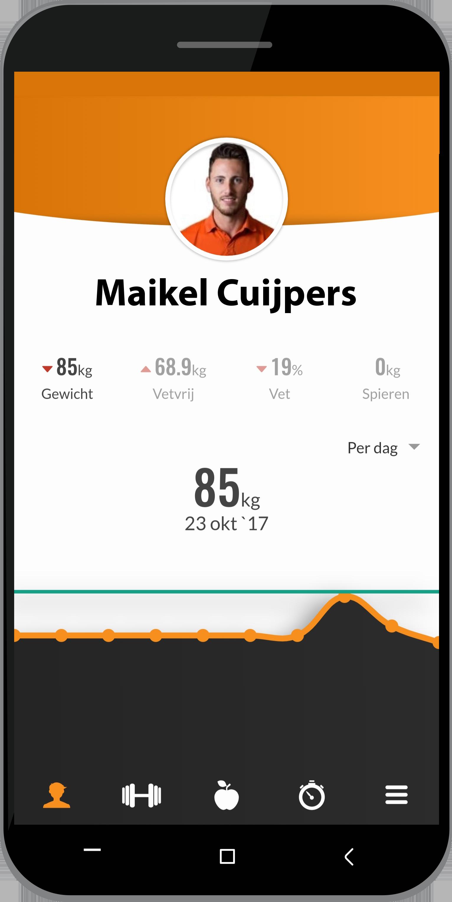 app2-bodyprocess